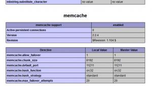 memcache安装成功图片